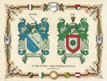 double coat of arms muller and falconio