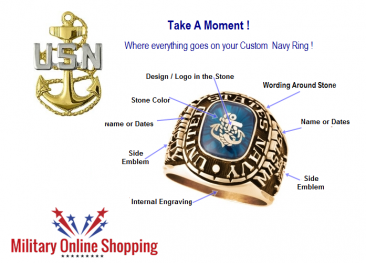 how to design us navy rings