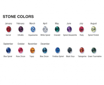 stone color for rings