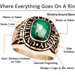 military ring template